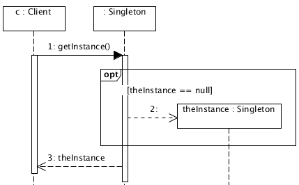 singleton design pattern   sequence diagram at vainolo    s blogsingleton design pattern   sequence diagram